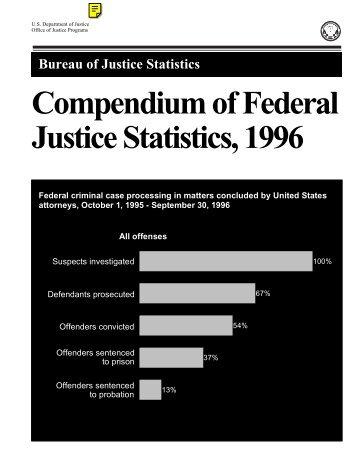 Compendium of Federal Justice Statistics, 1996: Introduction