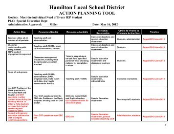 Special Ed Action Plan 2012-13 - Hamilton Local Schools