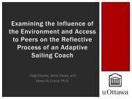 Partnership Activation Program - Coaching Association of Canada