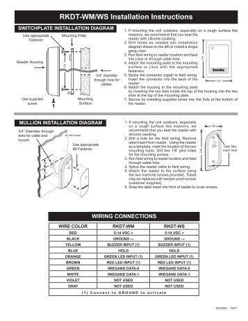 6mnaj Need Fuse Box Diagram 2003 Ford Taurus Power together with Distributor Wiring Diagram On 71 304 as well Wiring Diagram For Intruder 1400 moreover 320parts furthermore 1966 Ford Pinto Wiring Diagram. on vw beetle electronic ignition wiring diagram