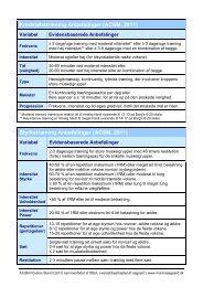 Kredsløbstræning Anbefalinger (ACSM, 2011 ... - Marina Aagaard