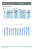 Monthly Trading Report April 2010 - EMC - Energy Market Company - Page 3