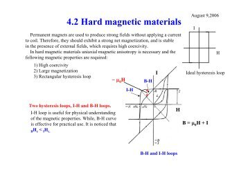 4.2 Hard magnetic materials