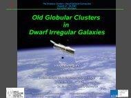 Old Globular Clusters in Dwarf Irregular Galaxies - Astronomy