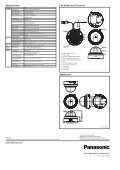 Product catalogue for WV-CF102 Analog Camera - AAC Distribution - Page 2