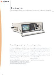 Gas Analyzer - Stange Elektronik GmbH