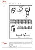slėgio perkryčio reguliatorius - Danfoss - Page 4