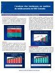 Drug Trend Report - Manulife - Page 3