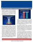 Drug Trend Report - Manulife - Page 6