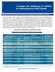 Drug Trend Report - Manulife - Page 7