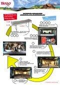 technische merkmale der ausstattungen - Yatoo - Page 4
