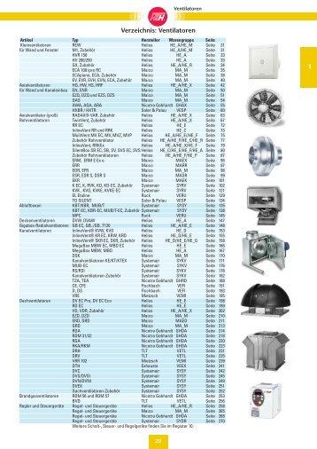 Verzeichnis: Ventilatoren - Felderer