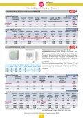Verzeichnis: Ventilatoren - Felderer - Page 6