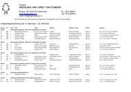 2012 - Nederlands New Forest Pony Stamboek