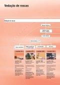 Soluções para Saneamento - Contimetra - Page 4