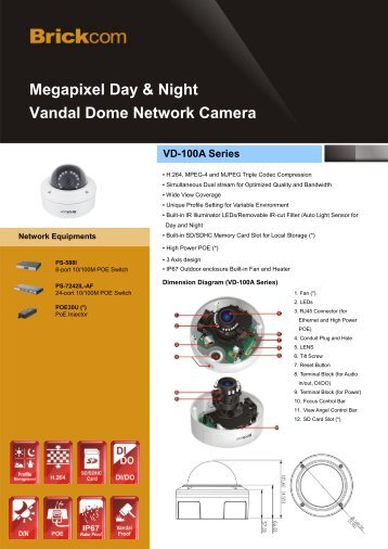 Megapixel Day & Night Vandal Dome Network Camera - Brickcom