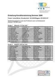 Einteilung Konditionstraining Sommer 2008 - Tennis Zentralschweiz