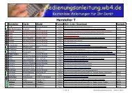 Hersteller T - Bedienungsanleitung - WB4.DE