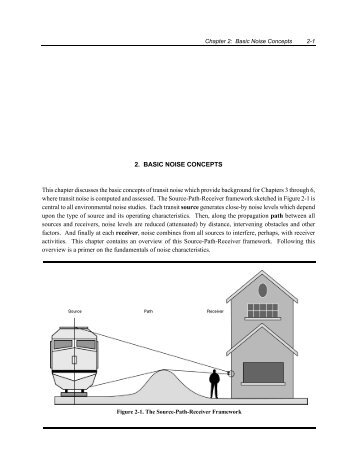 2. BASIC NOISE CONCEPTS This chapter discusses the ... - HMMH