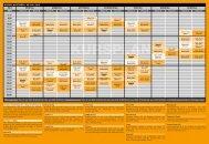 Wochenplan (PDF) hier - Cityfitness