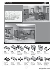 Kenwood - Stor Office Furniture
