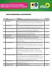 Liste der TeilnehmerInnen – List of Participants - Reinhard Bütikofer