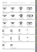 Objektbeschläge Premium Design Line Übersicht Modelle Knöpfe ... - Seite 5