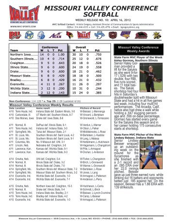 Softball Weekly Release - Missouri Valley Conference