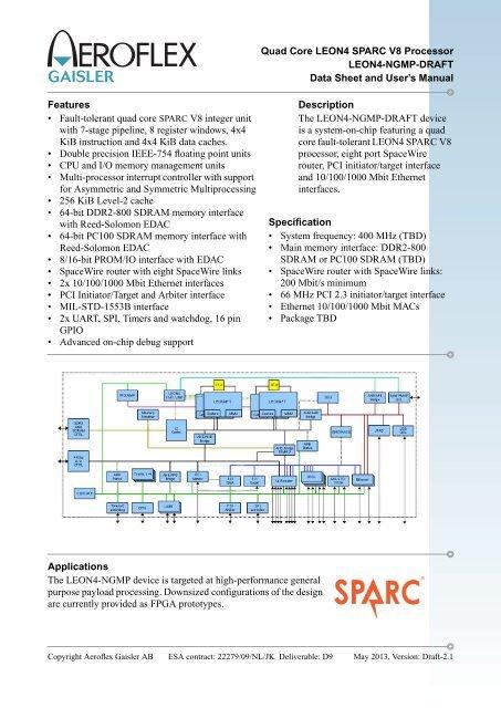 344 SRAM SPARC Spare Parts Control Unit NOS