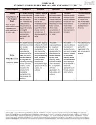 GRADES 6 -11 EXPANDED SCORING RUBRIC FOR ANALYTIC ...