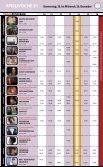20. bis 26. Dezember Spielwoche 51 - Thalia Kino - Seite 3