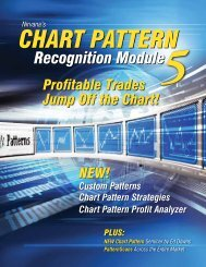CHART PATTERN Recognition Module 5 - CorporateDoctor.com.au