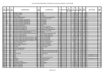 Lista curselor din programul de transport interjudetean ofertate la ...