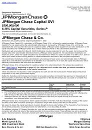 Prospectus Supplement - Preferred Stock Channel