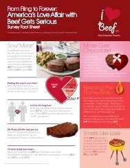 What America Loves Fact Sheet - Beef Its Whats for Dinner
