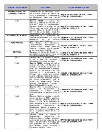 Enero - Periódico Oficial El Estado de Jalisco