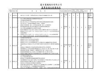 藍天電腦股份有限公司董事會議紀錄彙總表 - Clevo