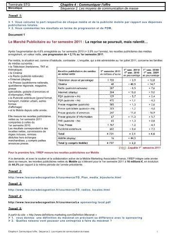 Les moyens de communication de masse - Lescoursdecogestion.fr