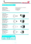 LED Modules - Page 4