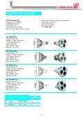 LED Modules - Page 7