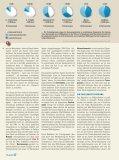 Epigenetik - Vererbung ist mehr als die Summe der Gene - Scinexx - Seite 2