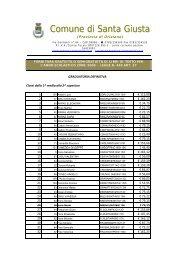 fornitura gratuita libri di testo 2008-2009 - Comune di Santa Giusta