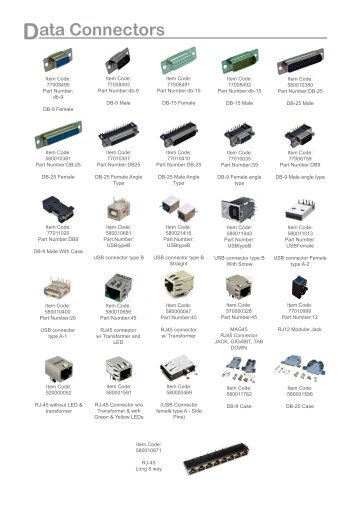E Gizmo Product Catalog1 Pdf Document