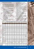 Lok- und Funktionsdecoder - Kuehn Digital - Seite 3
