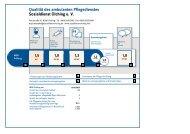MDK Prüfung 2013 - Sozialdienst Olching e. V.