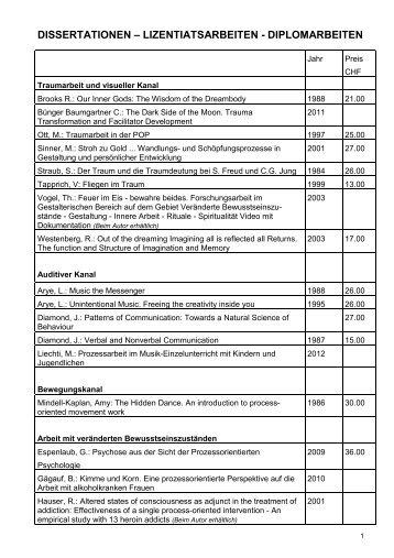 Liste der Diplomarbeiten - Institut Prozessarbeit