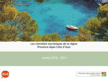 Profil de la clientèle régionale : Français /Etrangers