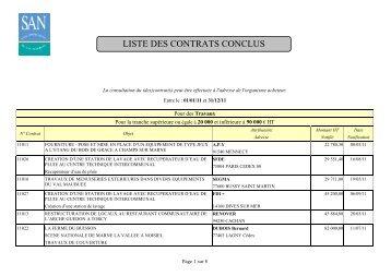 Liste des marchés conclus en 2011 - Agglomération de Marne-la ...