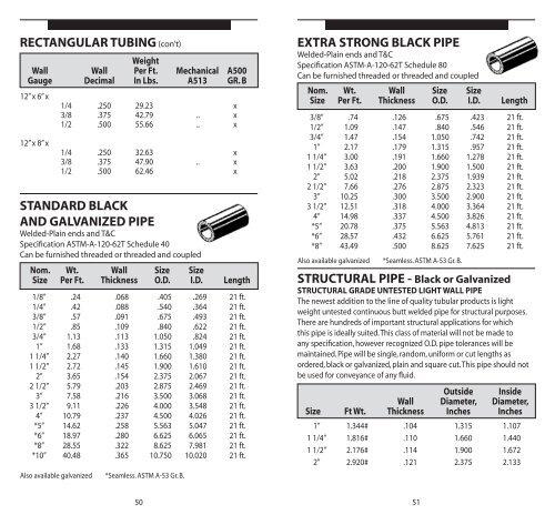 "Steel Rectangular Tube 3//4/"" x 1 1//2/"" x .065/"" x 36/"""