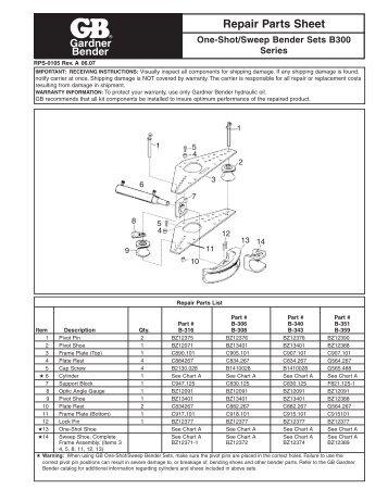 b2000(series j) instructions gardner benderb300 series repair gardner bender